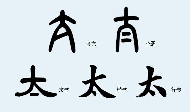 东方字经文明