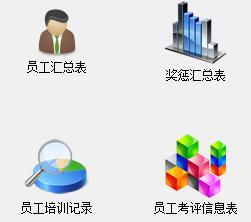 人事威廉希尔平台官方网站软件